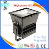 Projecteur à LED 400W le remplacement de Projecteur sodium 1000W