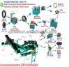 Tecnologia de Máquinas de fabrico de granulado de borracha