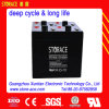 2V 1800ah Lead Acid SMF Battery