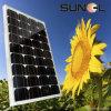40W Mono Solar Panel/ Module (SNM-M40(36))