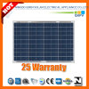poly panneau solaire de 18V 40W