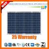 18V 40W Poly Sonnenkollektor