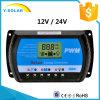 charge de 12V/24V 20A USB-5V/3A/contrôleur solaires Rtd-20A de débit