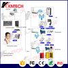 Projeto de Diagrama de Solução de Sistema de Atendimento da Prisão de Prisão de Kntech Wi-Fi Telecom IP PBX