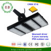 5 Years WarrantyのIP65 100W LED Floodlight
