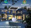 Lámpara solar integrada del ahorro de Ennergy con control ligero inteligente