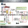Linha de produção de suco concentrado de maça