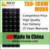 энергетическая система солнечной силы Mono панели солнечных батарей 160W 12V малая