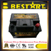 12V60ah Wholesale Selbstbatterie-wartungsfreie Autobatterie Bci 96r