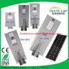 información solar de la luz de calle 15W