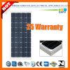 100W 125*125 моно-кристаллических солнечная панель
