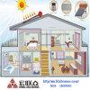 Utilización de Solar Energy Solar System