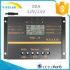 80A Controlemechanisme van de Last/van de Lossing van de 12V/24V het ZonneBatterij usb-5V/0.5A S80