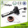 フィリップス自動LEDのヘッドライトH8