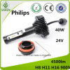 Automático de faros de LED de Philips H8