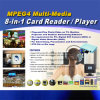 Mp4 et MP3 Advitising & Media Player (lecteur numérique)