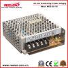 аттестация Nes-35-15 RoHS Ce электропитания переключения 15V 2.4A 35W
