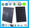El panel solar mono y polivinílico del módulo de sistema de energía solar