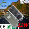 12W LED IP65 impermeable ligero solar integrado