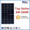 modulo monocristallino poco costoso del comitato solare di alta efficienza di prezzi 100W per elettricità domestica
