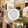 Vendita calda! Indicatore luminoso di comitato rotondo economizzatore d'energia di 6W LED