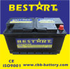 La maggior parte del AGM Solar Battery 60038mf/12V100ah di Popular Top Sell Lead Acid
