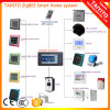 Zigbee Hauptautomatisierung Equipmentc drahtlose Fernsteuerungseinheit-Fertigung