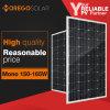 Китайский фотовольтайческий ватт 160W 165W цены 12V 150 панели солнечных батарей