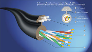 Telephone Aerial Service Wire with Figure T NMR(Non Metallic Reinforced) with Six Twisted Pairs Construction