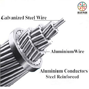 ACSR Overhead Cable, Aluminum-Alloy Electrical Cable, Bare Conductor