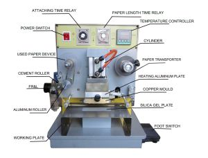 Pneumatic Embossing & Numbering Machine for Shoe pictures & photos