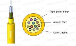GJFJV Indoor Distribution Fiber Optic Cable pictures & photos
