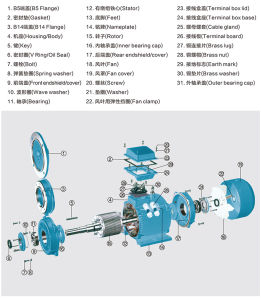 Yx3 Three Phase 3kw Cold Rolled Silicon Steel Aluminium Body Motor pictures & photos