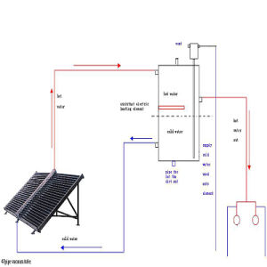 Project Vacuum Tube Low Pressure Solar Water Heater pictures & photos