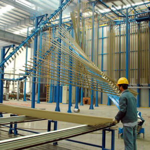 Full Automatic Powder Coating Line Made-in-China