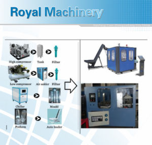 Automatic Rotary Blow Molding Machine pictures & photos