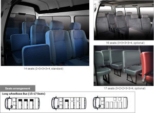 Kingstar Pluto J6 15 Seats Mini Bus, New Buses pictures & photos