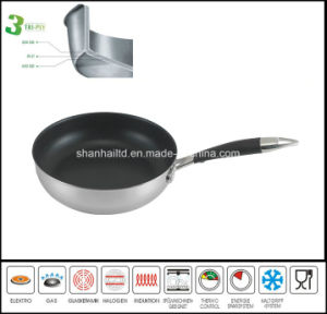 All-Clad Nonstick Fry Pan pictures & photos