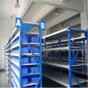 China Manufacturer Light Duty Warehouse Shelf pictures & photos