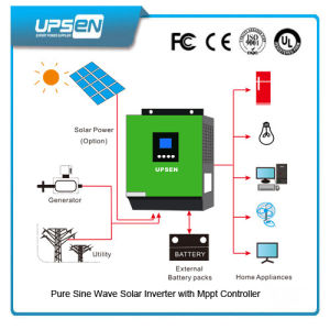 Pure Sine Wave Solar Inverter with MPPT Controller and Parallel Function