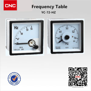 High Quality of Frequency Table Meter pictures & photos