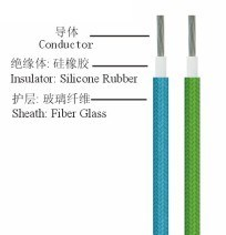 UL3122 Silicone Rubber Insulated Fiberglass Braided Wire pictures & photos