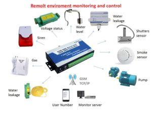 GSM Controller Remote Wireless Controller 4 Digital Inputs Pump Controller  RTU-541