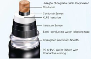 Corrugated Aluminium Sheathed Power Cable pictures & photos