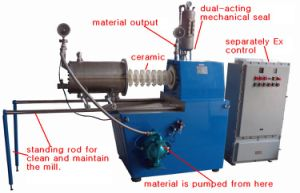 Ceramic Lined Horizontal Bead Mill for Nano Grinding pictures & photos