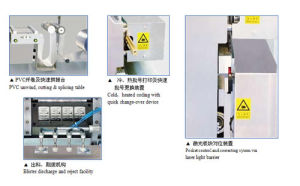 High-Speed Blister Packing Machine (FRY-GDPH-270)