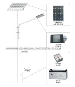 Solar Street Light (LB-SL72)