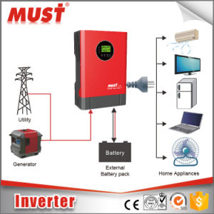 2kVA/1600W DC24V Pure Sine Wave Power Inverter High Frequency pictures & photos