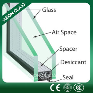 Clear/Tinted/Reflective/Tempered/Laminated/Argon/Low-E Insulated Glazing pictures & photos