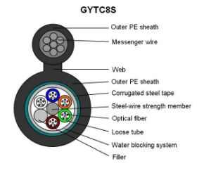 Figure 8 Self-Support Fiber Optic Cable GYTC8S with Steel Messenger Wire pictures & photos